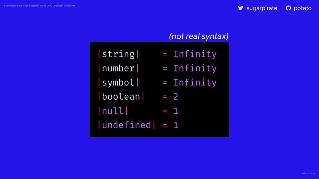 dotJS 2018 Learning to Love Type Systems: Swipe...