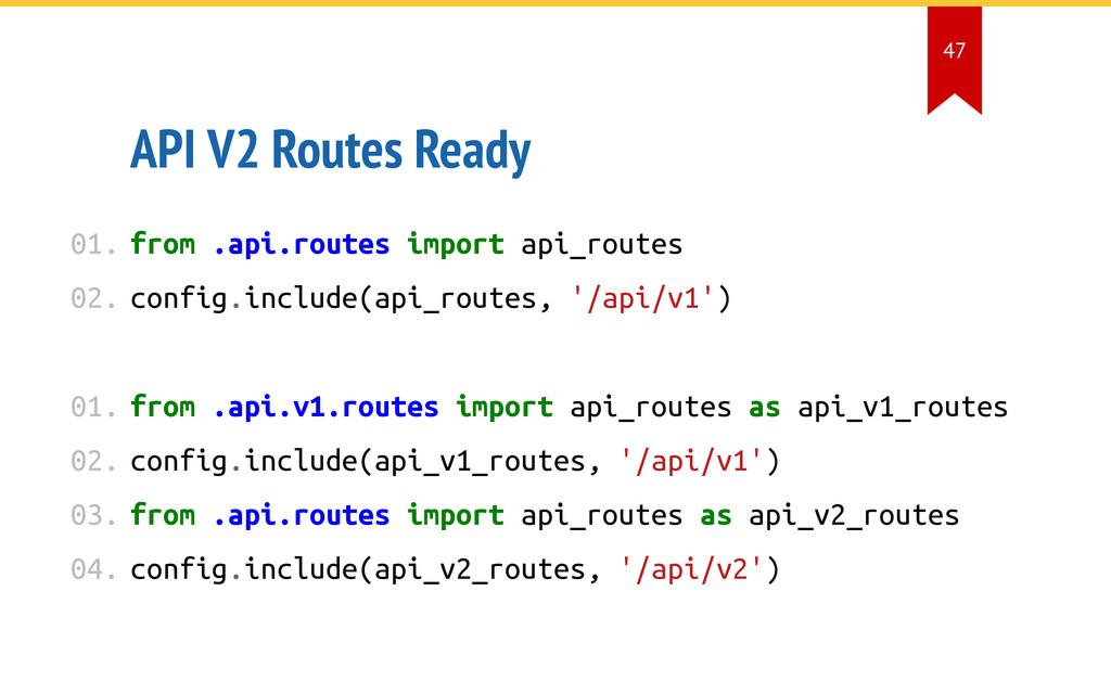 API V2 Routes Ready from .api.routes import api...
