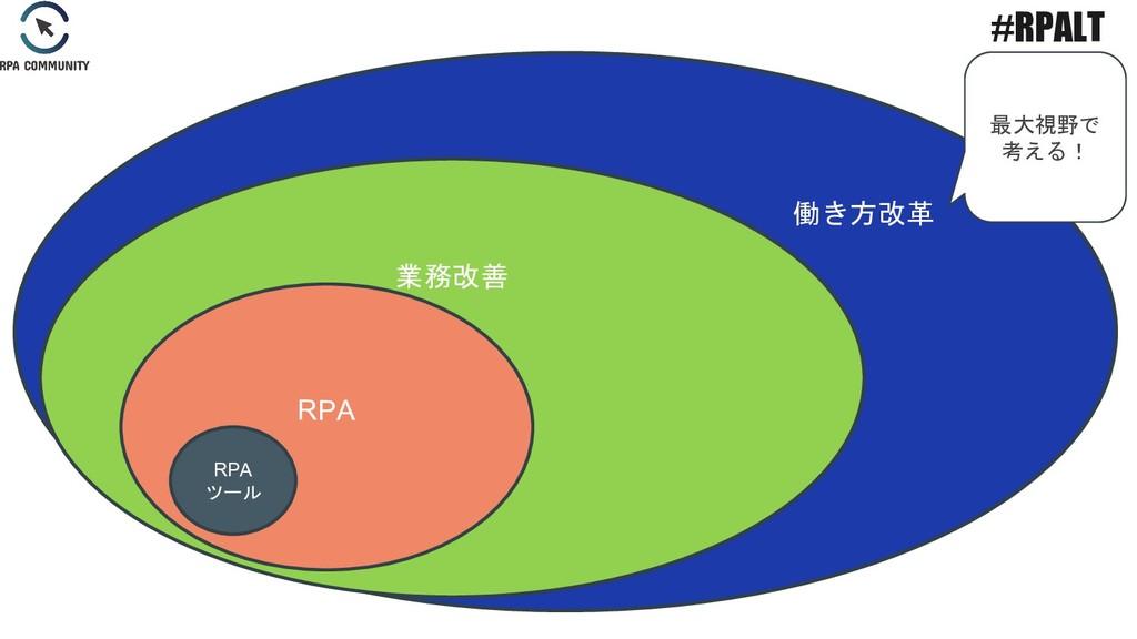働き方改革 業務改善 RPA 最大視野で 考える! #RPALT RPA ツール