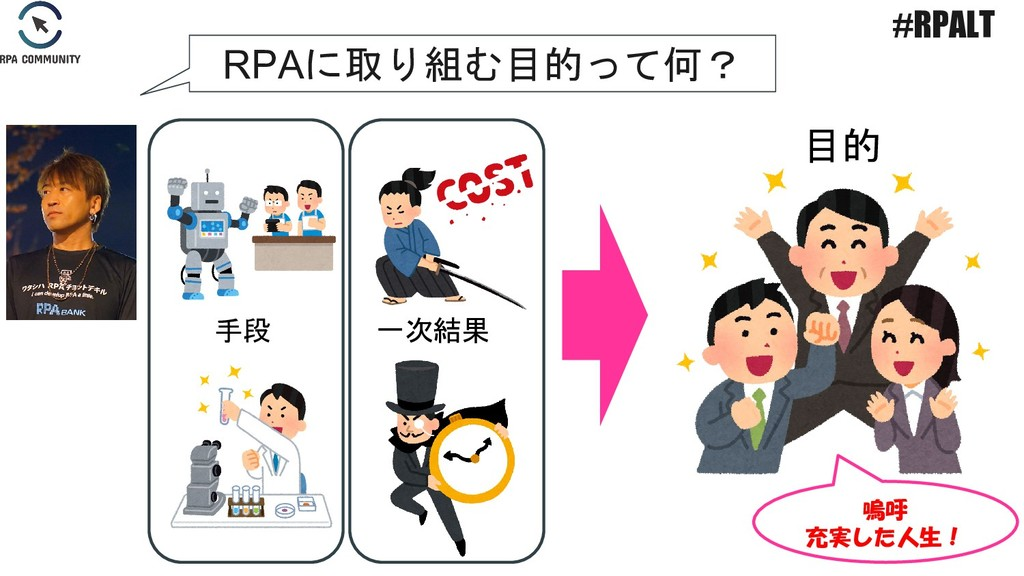 手段 一次結果 目的 嗚呼 充実した人生! #RPALT RPAに取り組む目的って何?