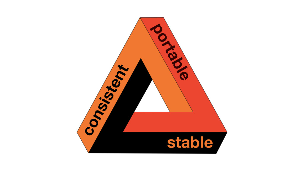 consistent stable portable