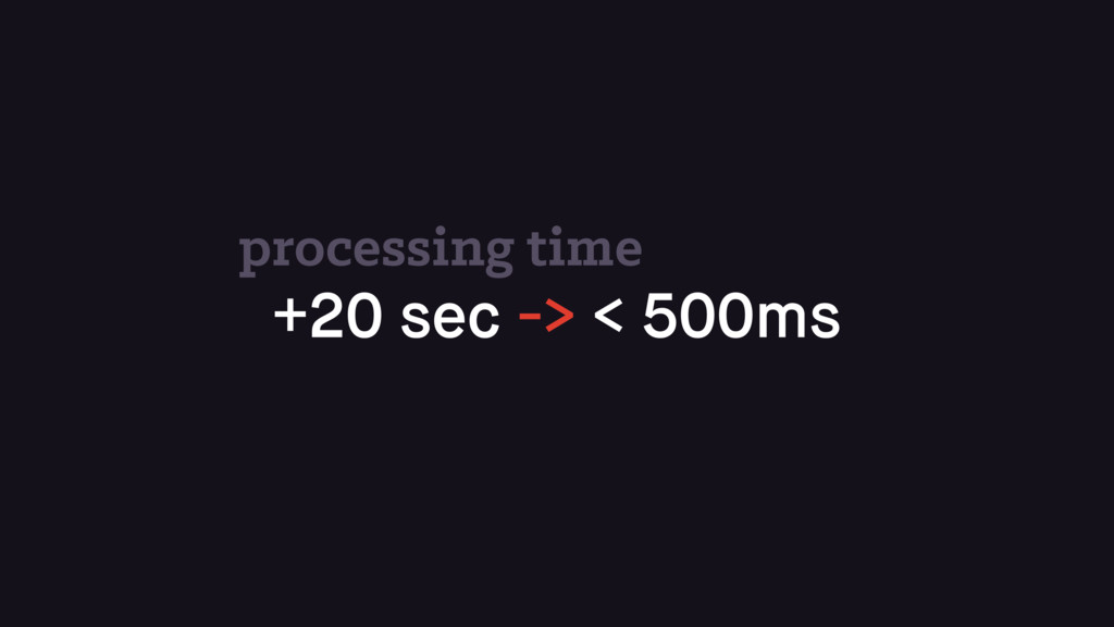 +20 sec -> < 500ms processing time