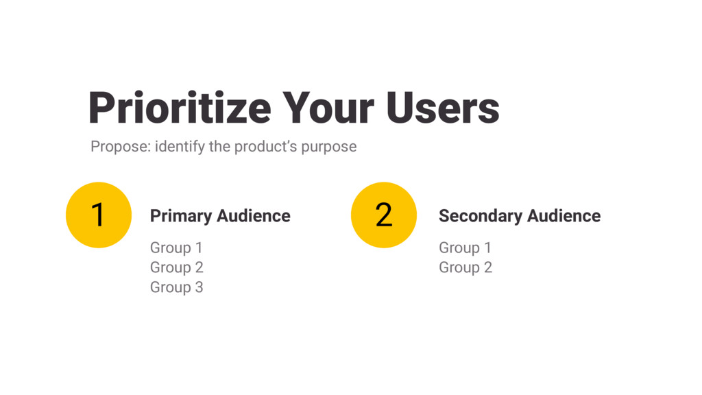 Prioritize Your Users Group 1 Group 2 Group 3...