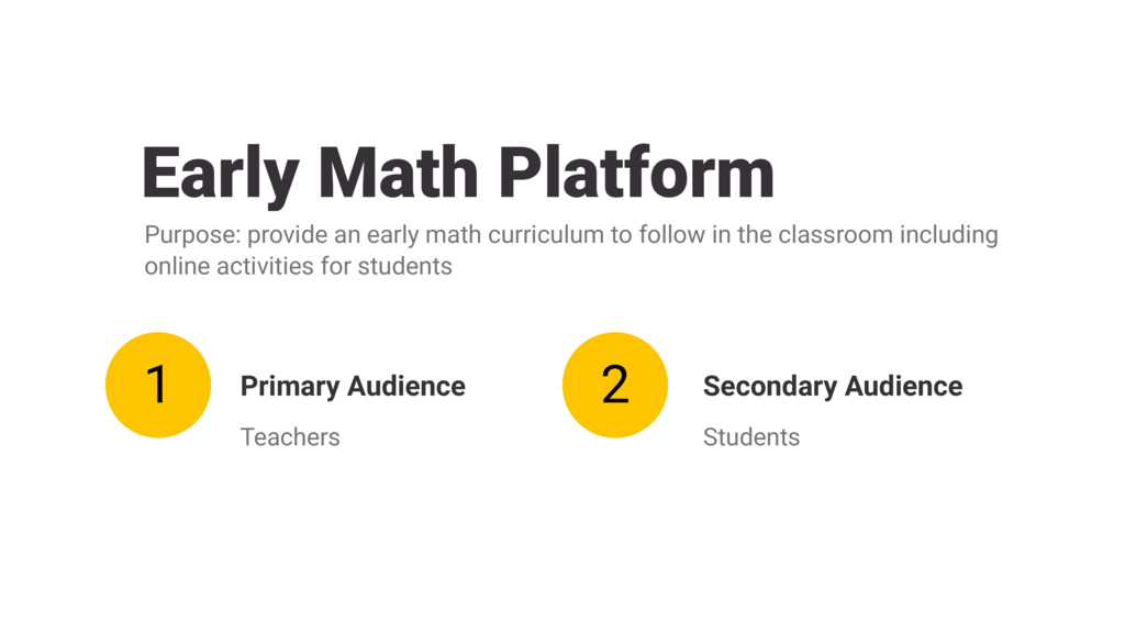 Early Math Platform Teachers Students Primary A...