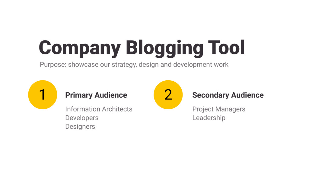 Company Blogging Tool Information Architects D...