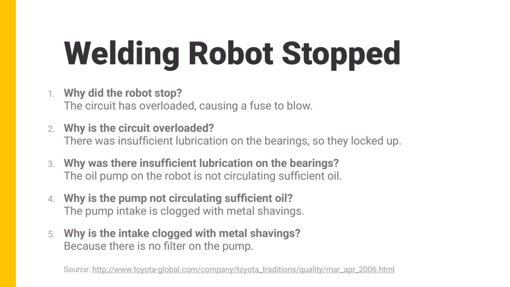 Welding Robot Stopped 1. Why did the robot stop...