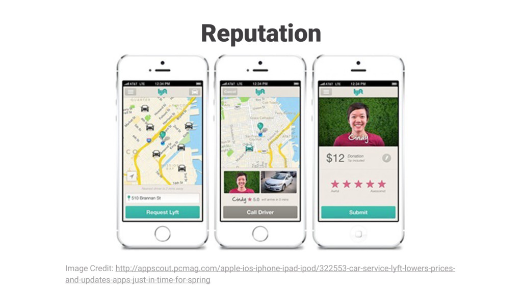 Reputation Image Credit: http://appscout.pcmag....