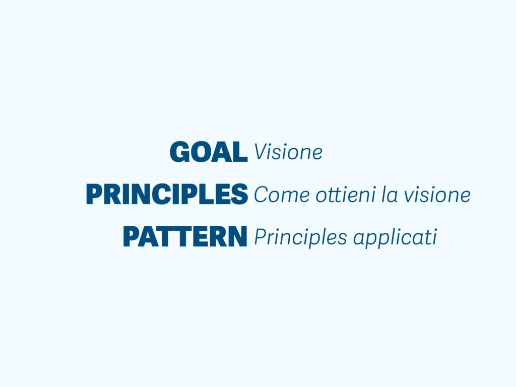 GOAL PRINCIPLES PATTERN Visione Come ottieni la...