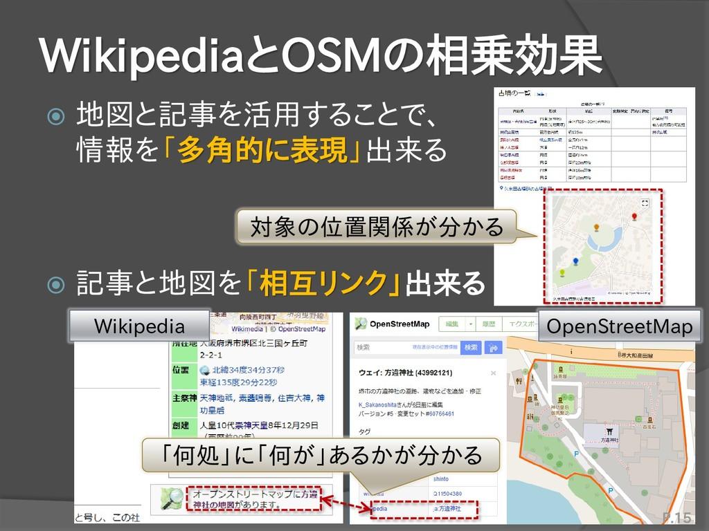 WikipediaとOSMの相乗効果  地図と記事を活用することで、 情報を「多角的に表現」...