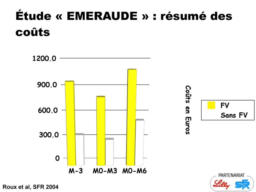 Étude « EMERAUDE » : résumé des coûts 0 300.0 6...