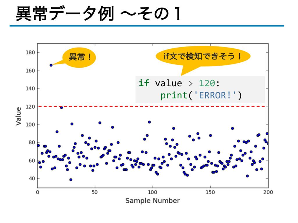 ҟৗʂ if value > 120: print('ERROR!') JGจͰݕͰ͖ͦ͏ʂ...
