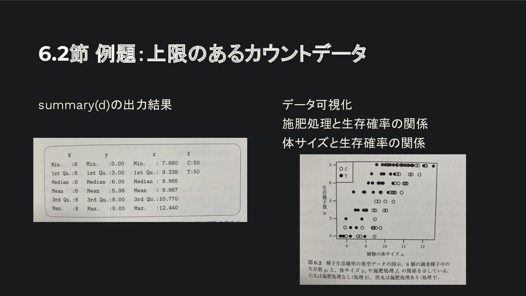 6.2節 例題:上限のあるカウントデータ summary(d)の出力結果 データ可視化 施肥処...
