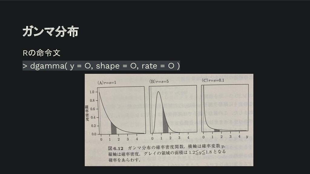 ガンマ分布 Rの命令文 > dgamma( y = ○, shape = ○, rate = ...