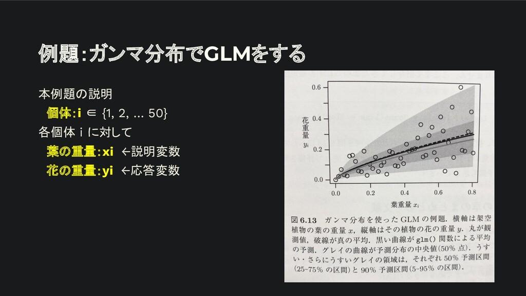 例題:ガンマ分布でGLMをする 本例題の説明  個体:i ∈ {1, 2, … 50} 各個体...