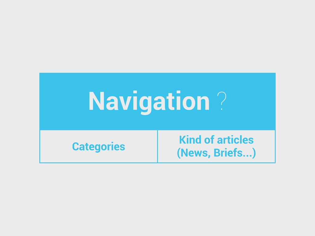 Navigation ? Categories Kind of articles (News,...
