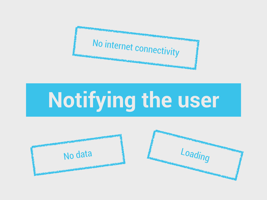 Notifying the user No internet connectivity No ...