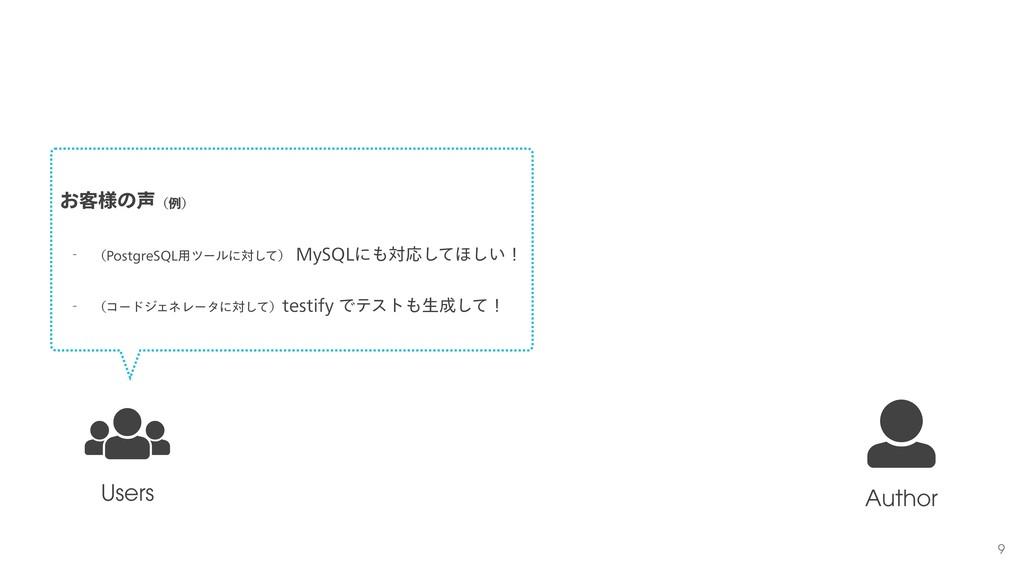 9 Users ͓٬༷ͷʢྫʣ  ʢ1PTUHSF42-༻πʔϧʹରͯ͠ʣ.Z42-ʹ...