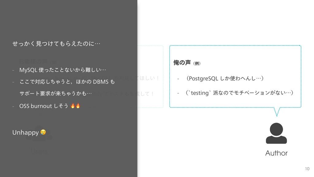 Users ͓٬༷ͷʢྫʣ  ʢ1PTUHSF42-༻πʔϧʹରͯ͠ʣ.Z42-ʹର...