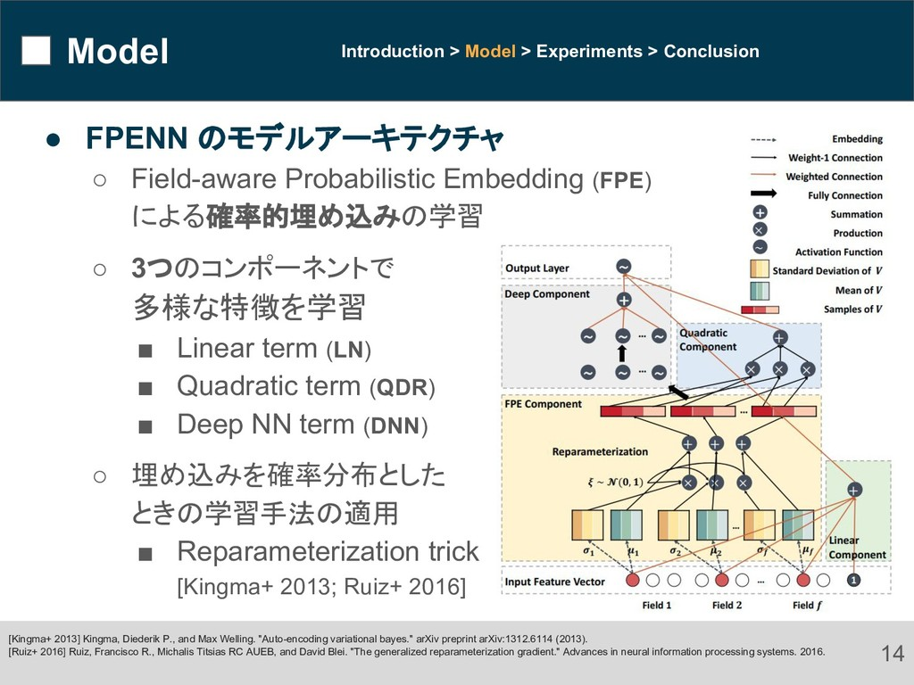 Model ● FPENN のモデルアーキテクチャ ○ Field-aware Probabi...