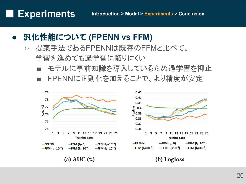 Experiments 20 Introduction > Model > Experimen...