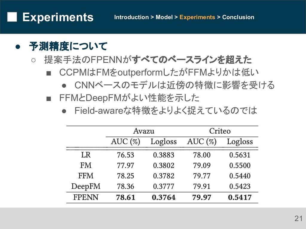 Experiments 21 Introduction > Model > Experimen...