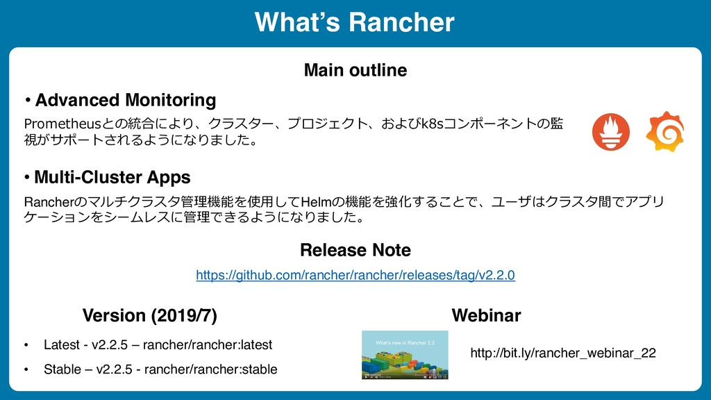 What's Rancher • Advanced Monitoring Main outli...