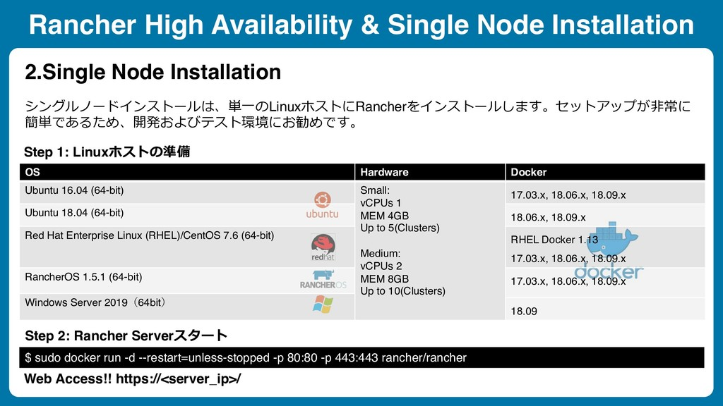 Rancher High Availability & Single Node Install...
