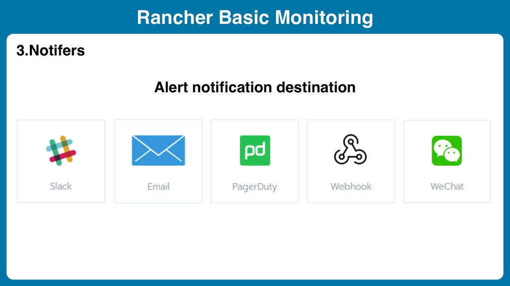 3.Notifers Alert notification destination Ranch...