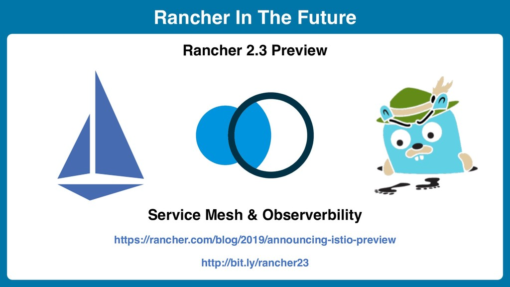 Rancher In The Future Rancher 2.3 Preview Servi...