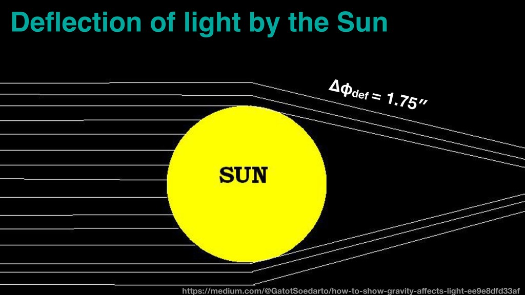 Deflection of light by the Sun Δφ def = 1.75″ ht...
