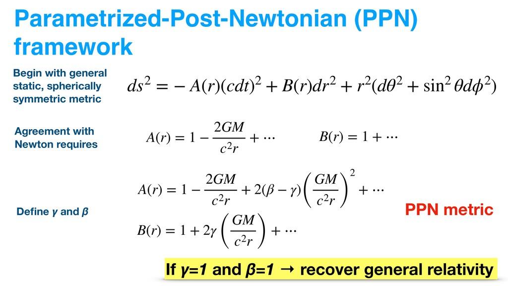 Parametrized-Post-Newtonian (PPN) framework Beg...