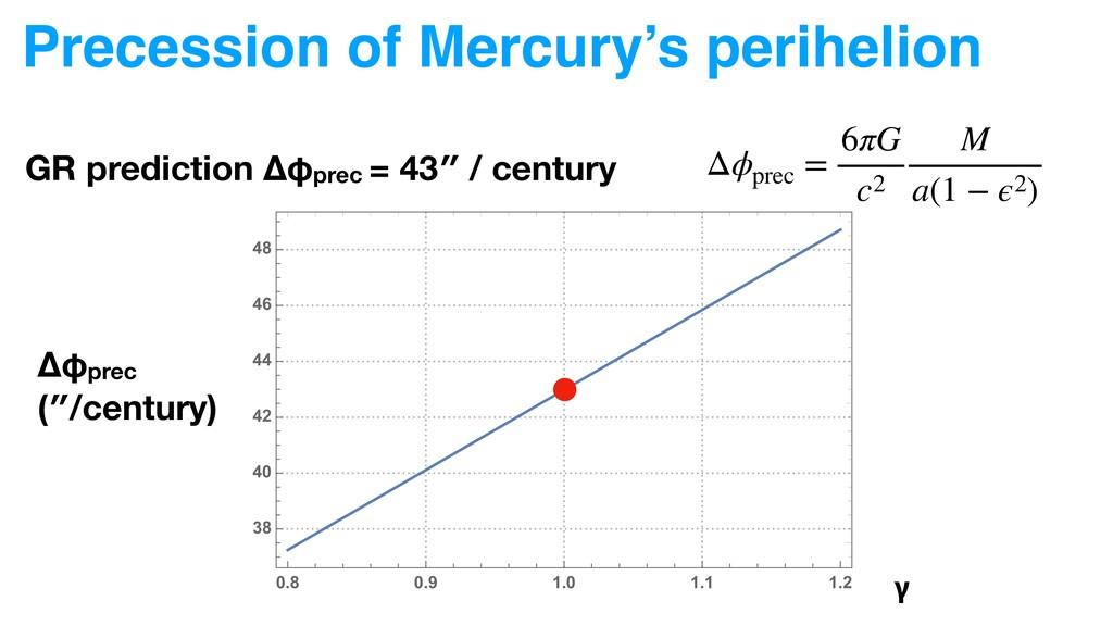Precession of Mercury's perihelion GR predictio...