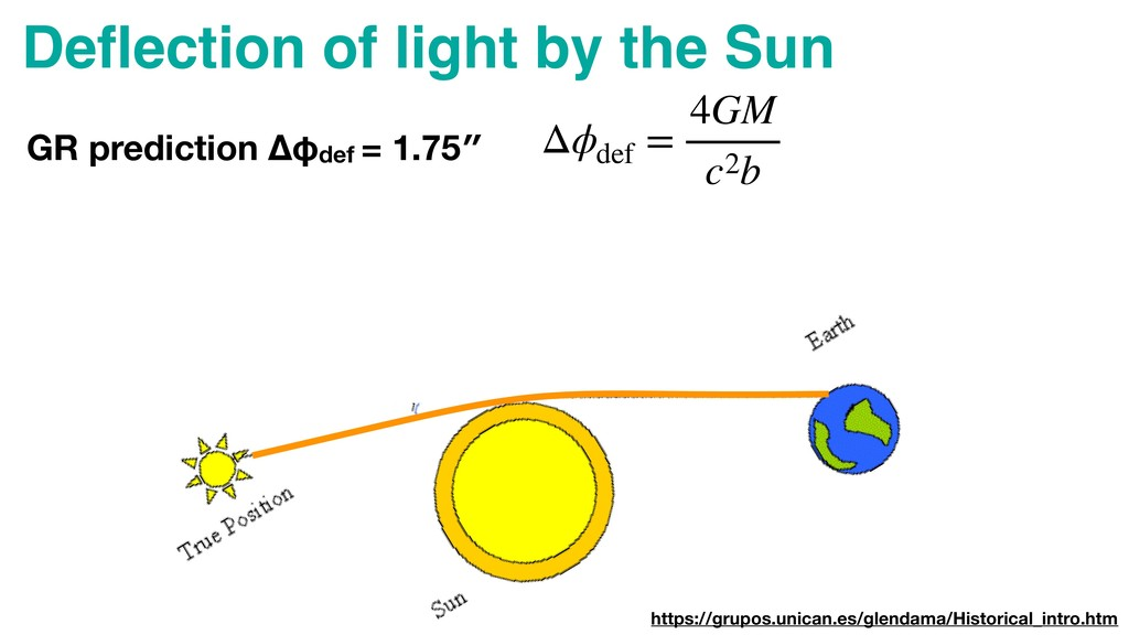 Deflection of light by the Sun GR prediction Δφd...