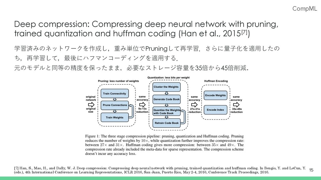 CompML Deep compression: Compressing deep neura...