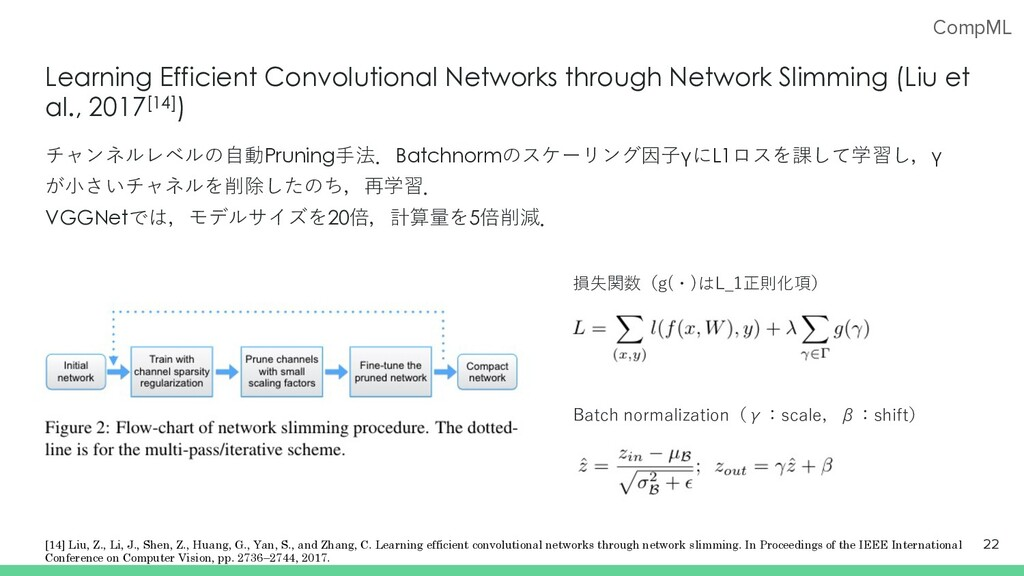 CompML Learning Efficient Convolutional Network...
