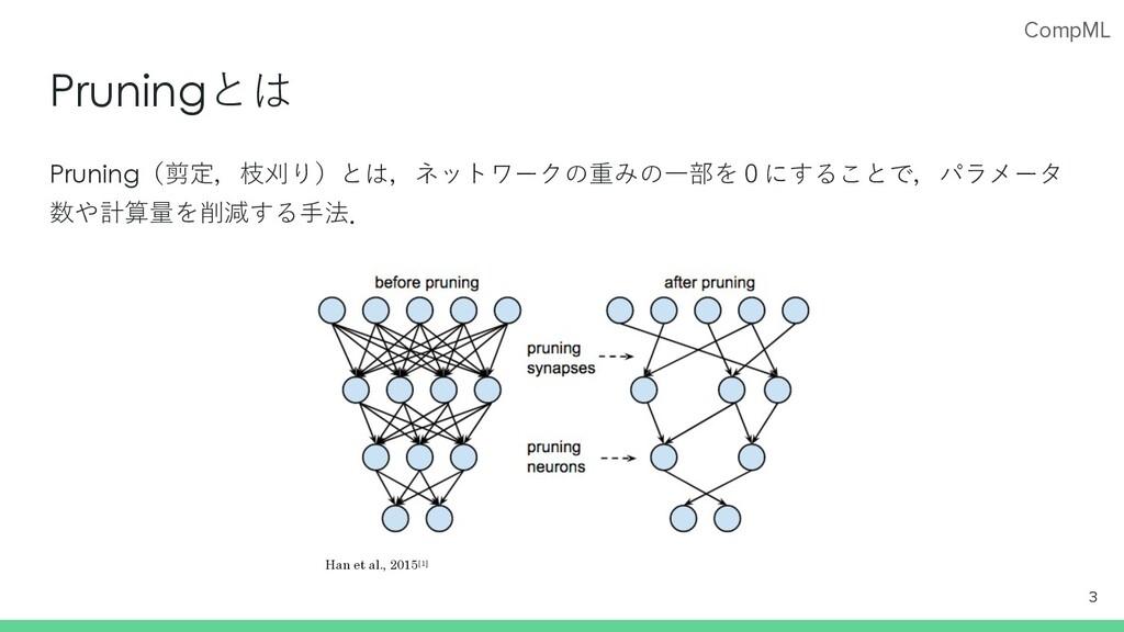 CompML Pruningとは Pruning(剪定,枝刈り)とは,ネットワークの重みの⼀部...