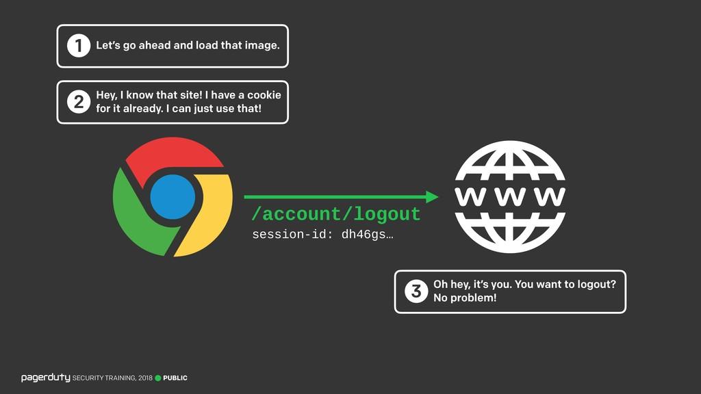 PUBLIC SECURITY TRAINING, 2018 /account/logout ...