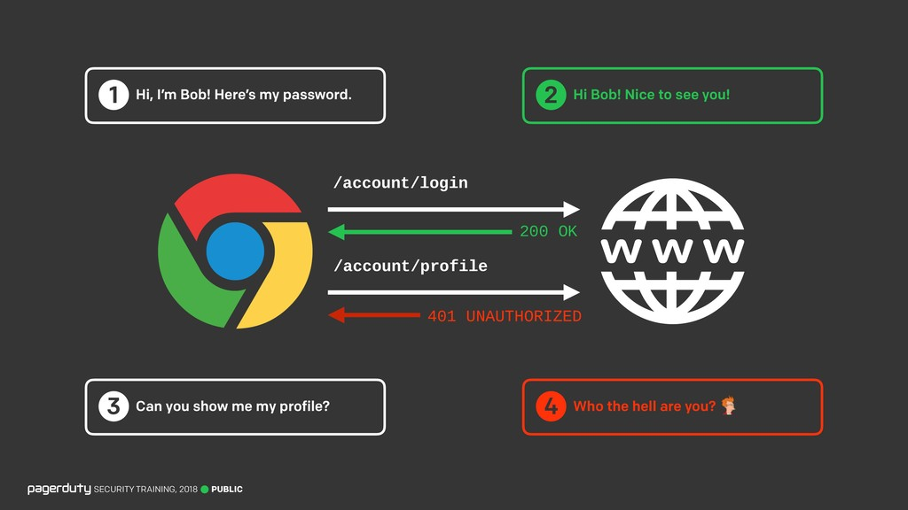 PUBLIC SECURITY TRAINING, 2018 /account/login 2...