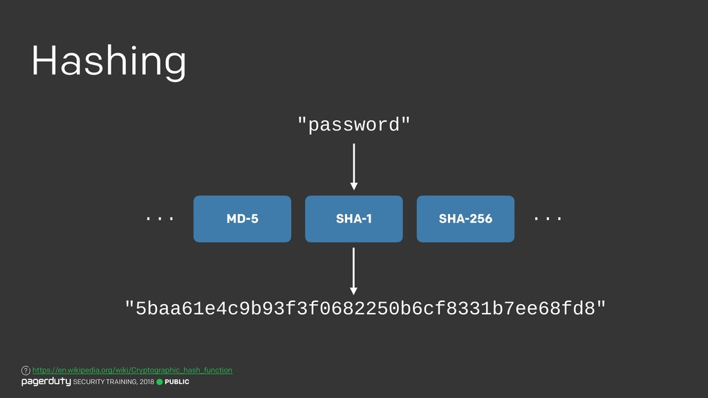 """Hashing PUBLIC SECURITY TRAINING, 2018 """"5baa61e..."""