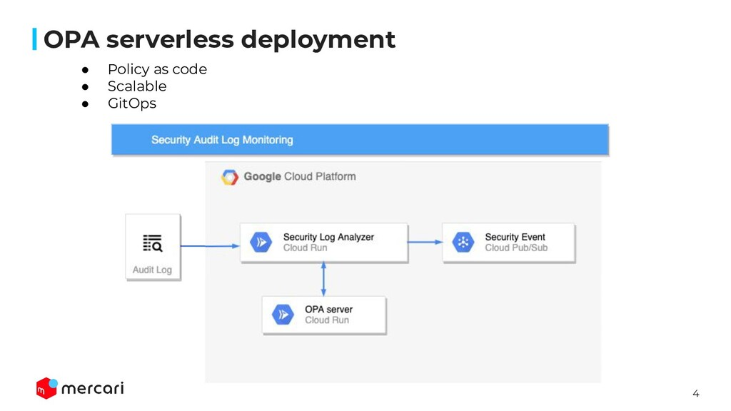4 OPA serverless deployment ● Policy as code ● ...