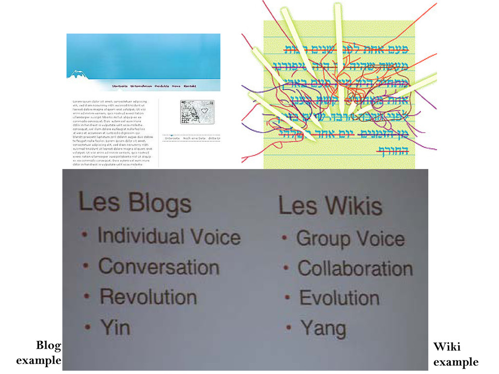 Blog example Wiki example