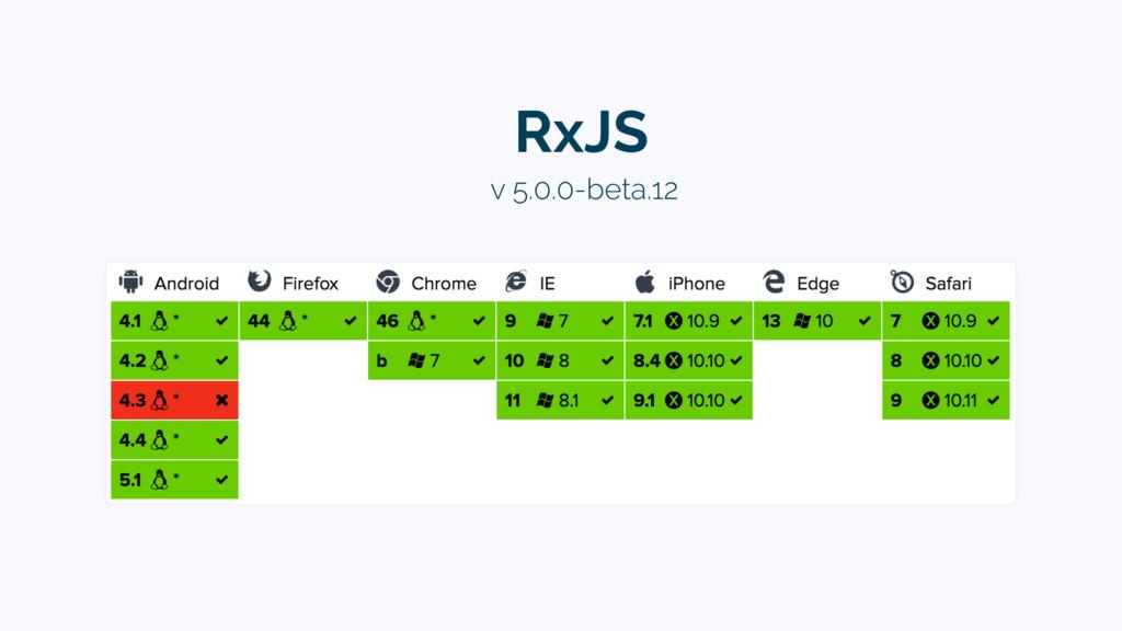 RxJS v 5.0.0-beta.12