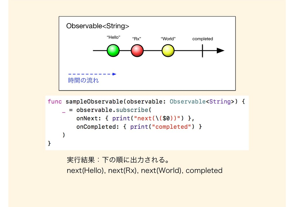 """Hello"" ""Rx"" ""World"" Observable<String> complet..."