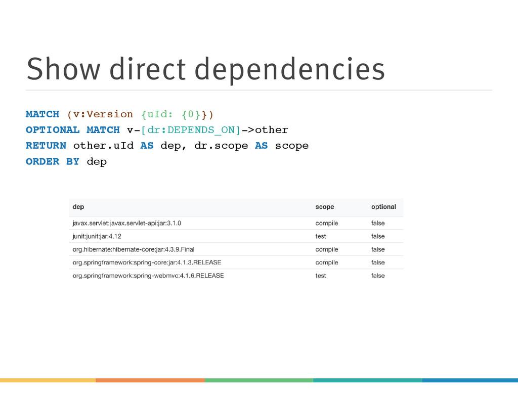 Show direct dependencies MATCH (v:Version {uId:...