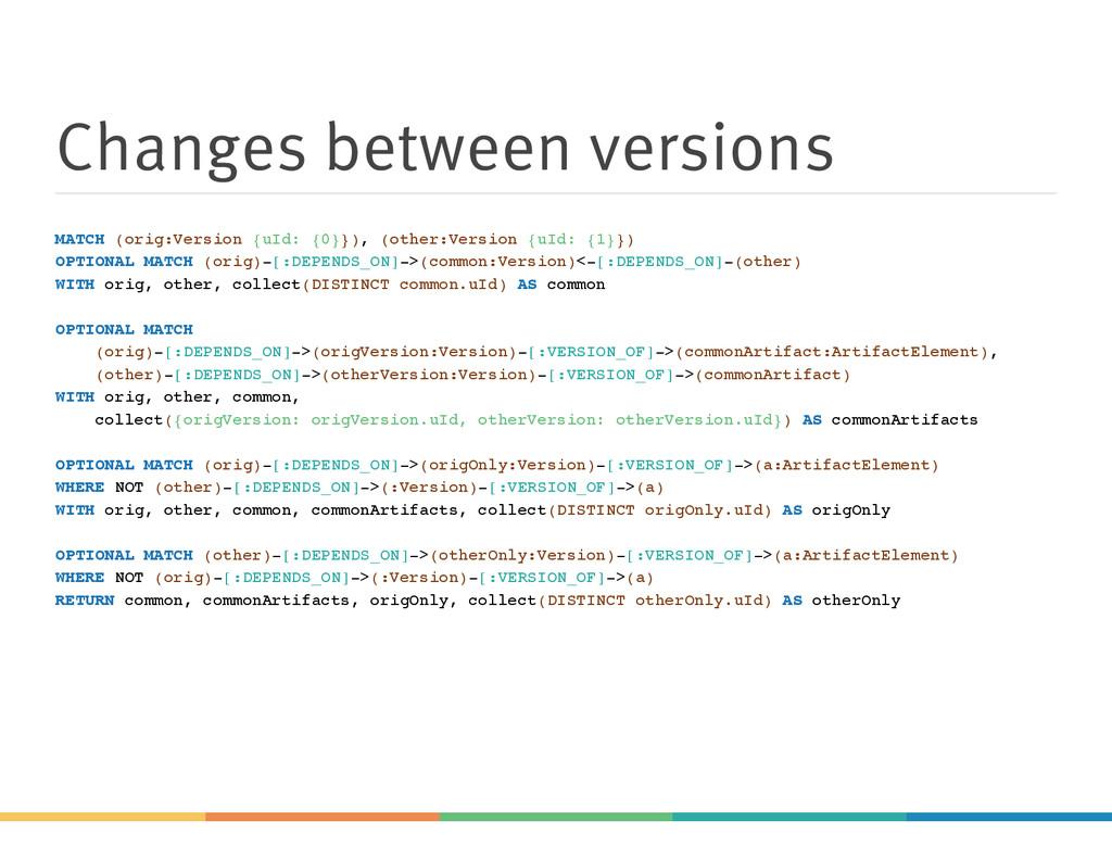 Changes between versions MATCH (orig:Version {u...