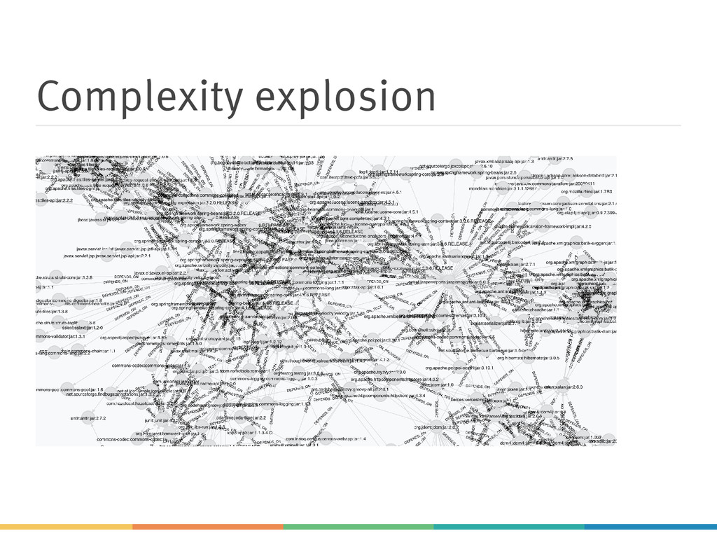 Complexity explosion
