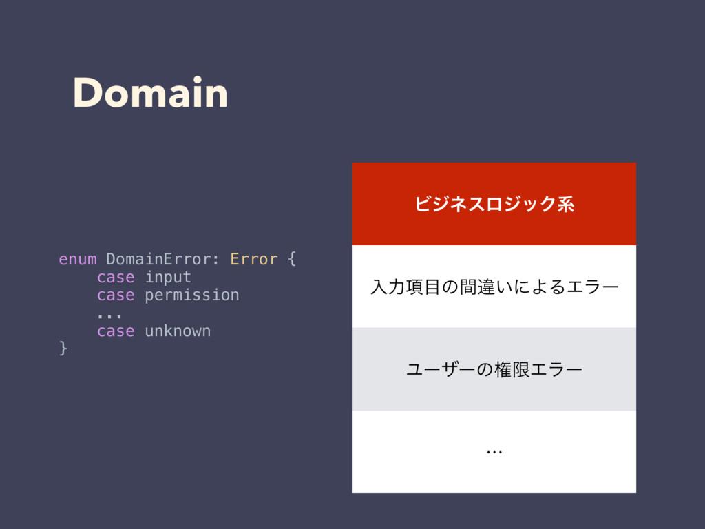 Domain ϏδωεϩδοΫܥ ೖྗ߲ͷؒҧ͍ʹΑΔΤϥʔ ϢʔβʔͷݖݶΤϥʔ ʜ en...