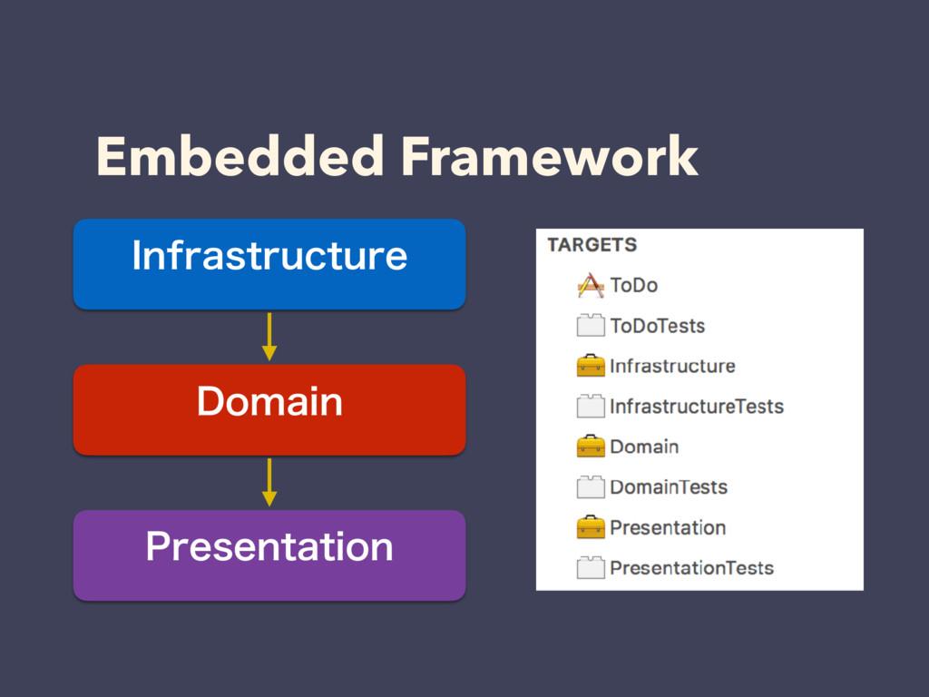 Embedded Framework *OGSBTUSVDUVSF 1SFTFOUBUJPO ...