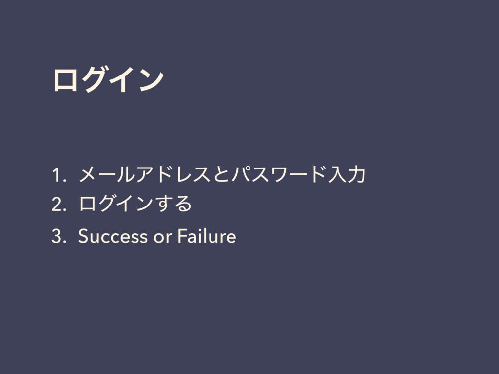 ϩάΠϯ 1. ϝʔϧΞυϨεͱύεϫʔυೖྗ 2. ϩάΠϯ͢Δ 3. Success or...