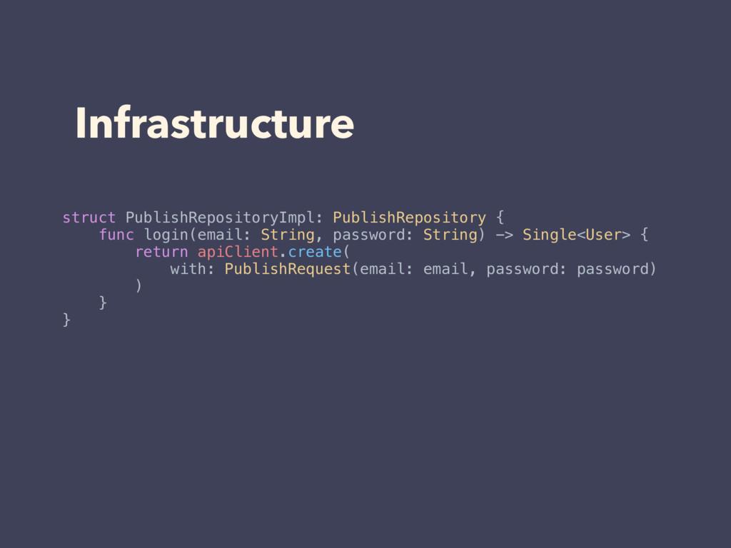 struct PublishRepositoryImpl: PublishRepository...